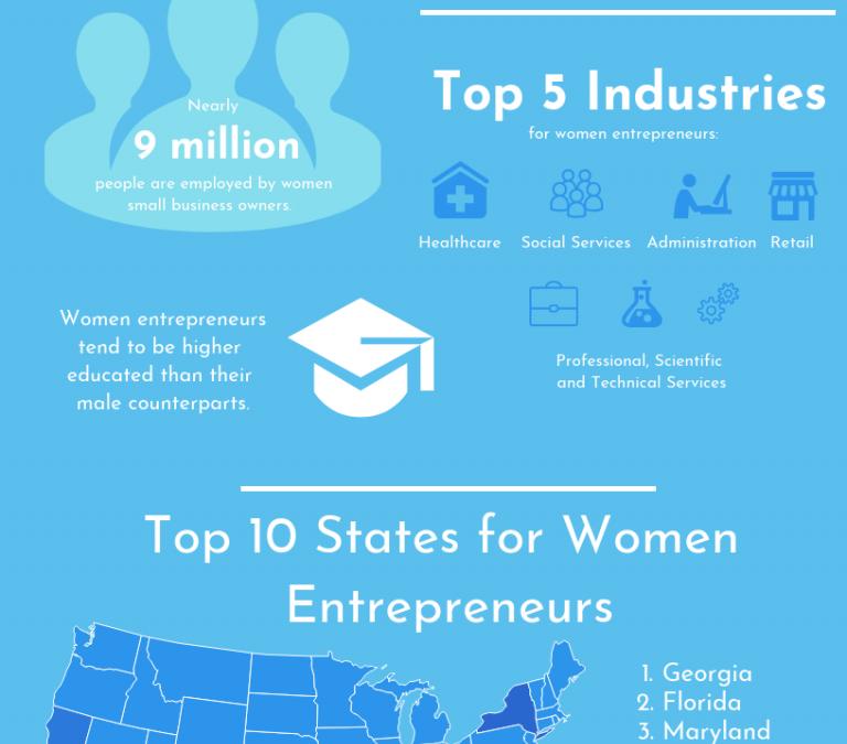 Women Entrepreneurs: The Next Wave of Small Business Success